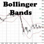 Индикатор Боллинджера (Bollinger Bands)
