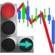 Как установить индикатор в MT4